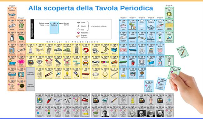 Com'è fatta una tavola periodica? Scopriamolo insieme